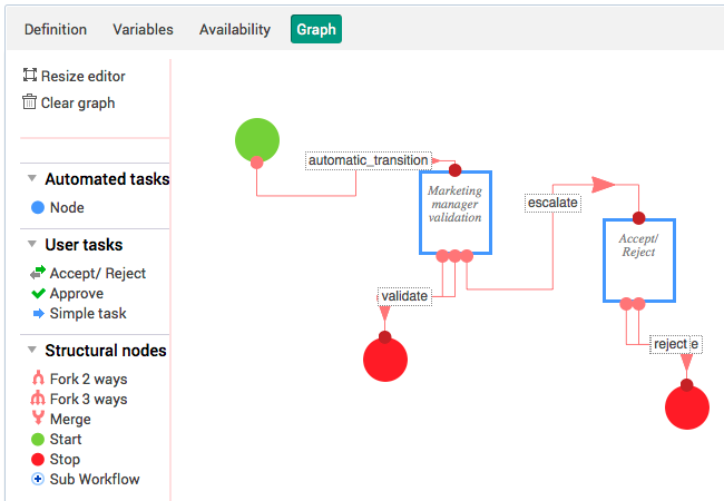 Workflow escalation rules example nuxeo documentation link the general manager validation node output transitions to the end node you just added your graph should now look like this ccuart Images